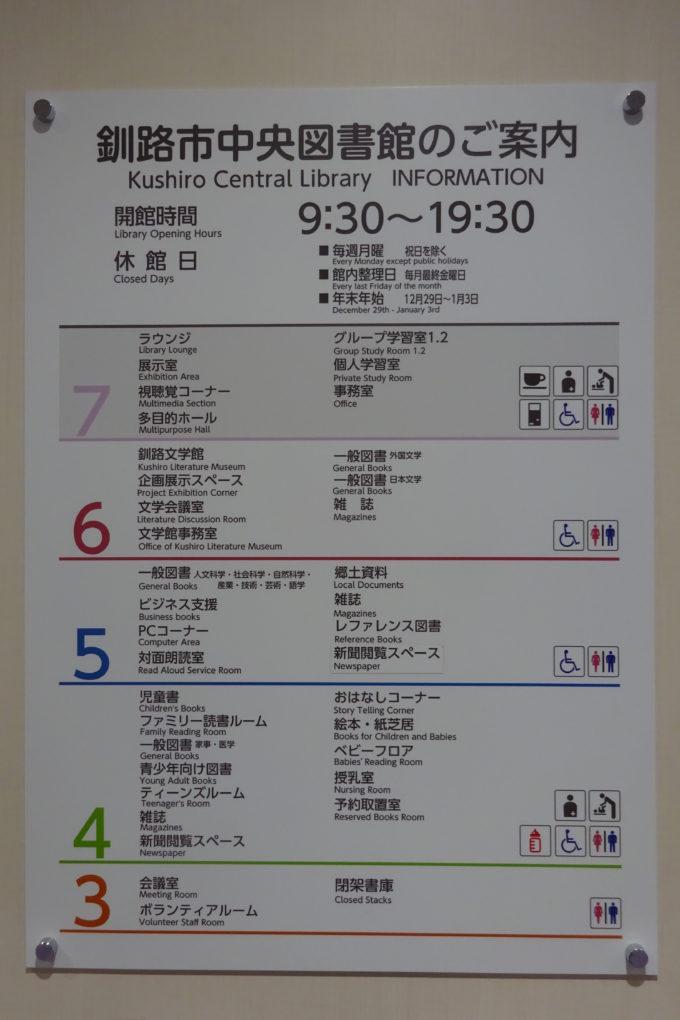 釧路市中央図書館館内フロア案内