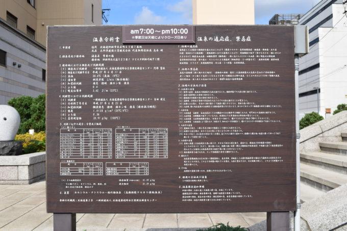 ラビスタ釧路川足湯の温泉分析書及び温泉の適応症・禁忌症