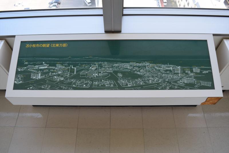 苫小牧市役所展望回廊の苫小牧市眺望図(北東方面)