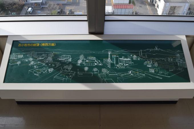 苫小牧市の眺望図(南西方面)
