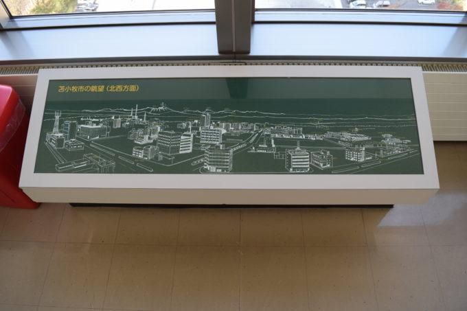 苫小牧市役所展望回廊の苫小牧市眺望図(北西方面)
