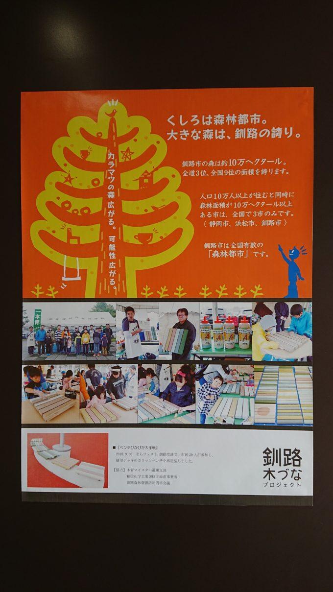 釧路木づなプロジェクトのポスター