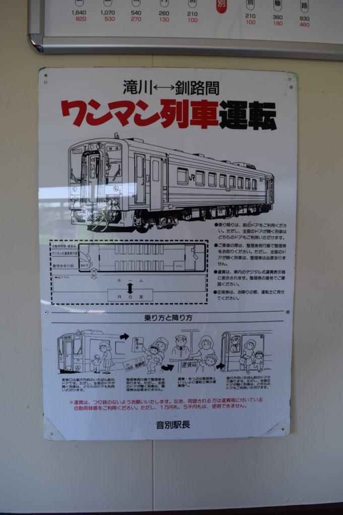 ワンマン列車運転(滝川~釧路間)